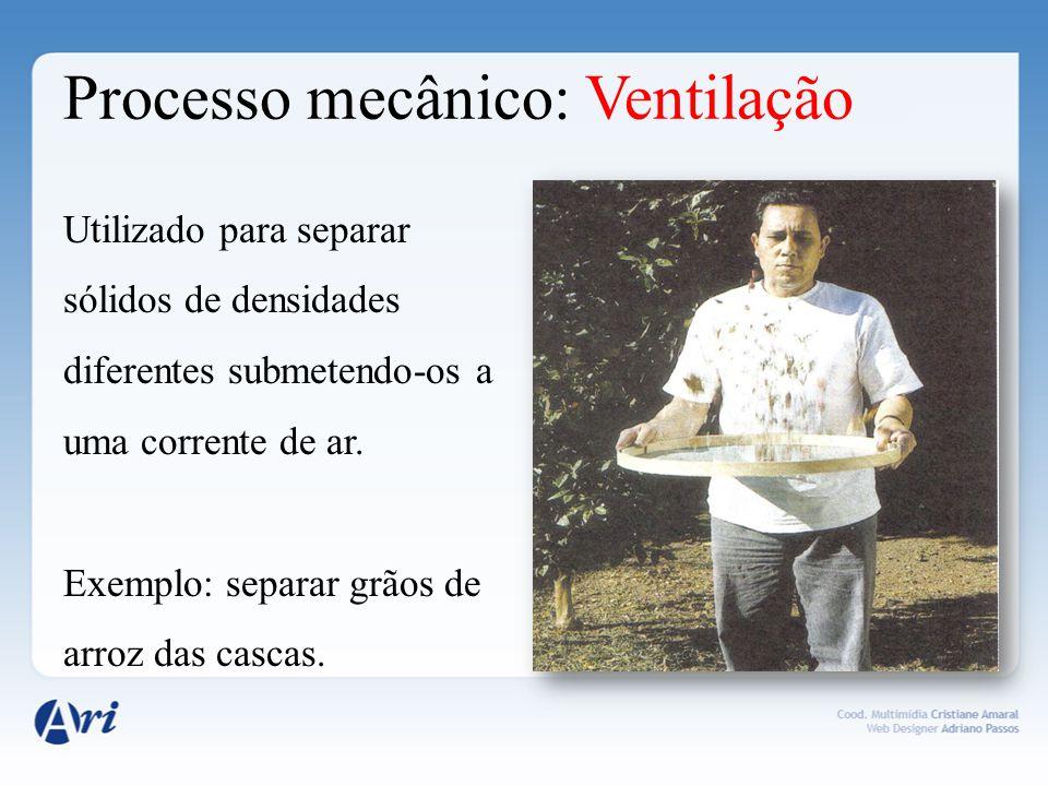 Processo mecânico: Ventilação