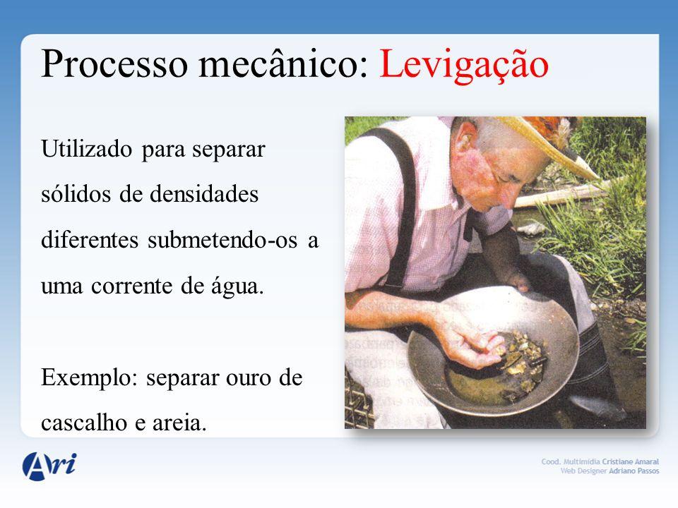 Processo mecânico: Levigação