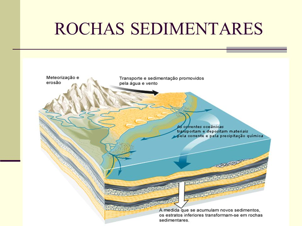 ROCHAS SEDIMENTARES