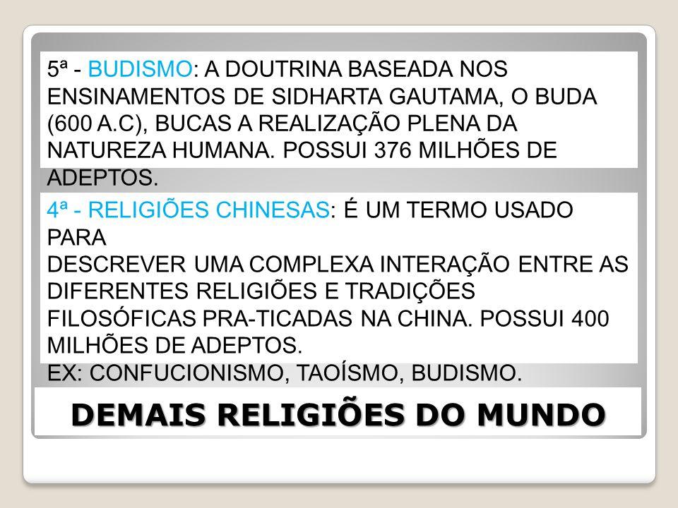 DEMAIS RELIGIÕES DO MUNDO