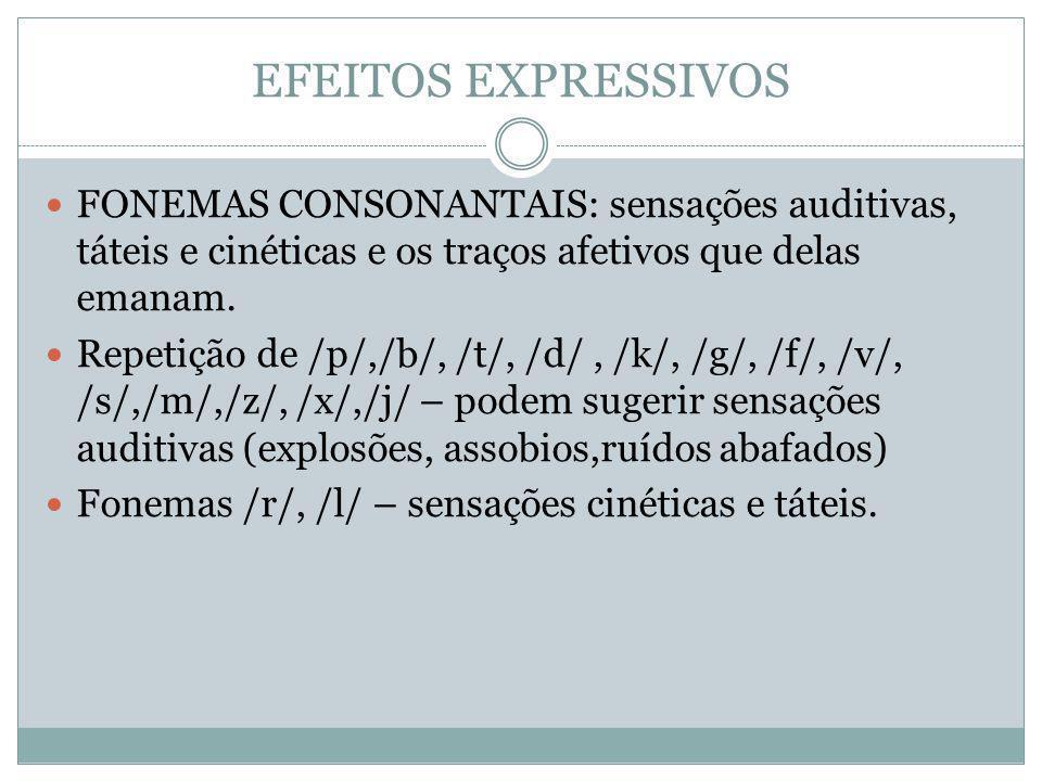 EFEITOS EXPRESSIVOS FONEMAS CONSONANTAIS: sensações auditivas, táteis e cinéticas e os traços afetivos que delas emanam.