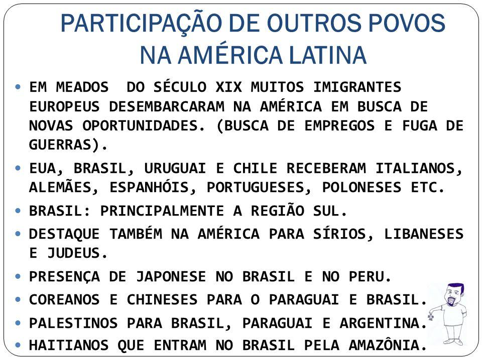 PARTICIPAÇÃO DE OUTROS POVOS NA AMÉRICA LATINA
