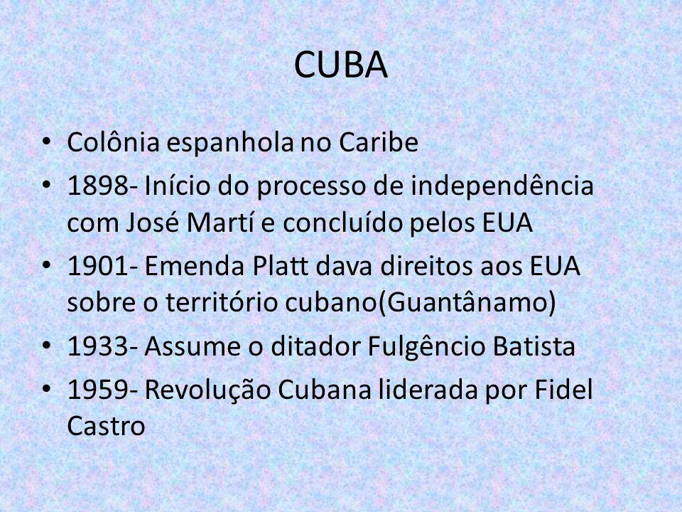 CUBA Colônia espanhola no Caribe