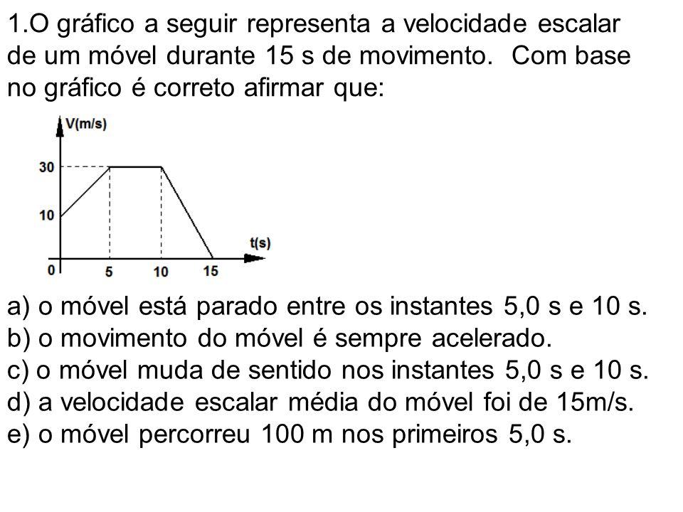 1.O gráfico a seguir representa a velocidade escalar de um móvel durante 15 s de movimento. Com base no gráfico é correto afirmar que: