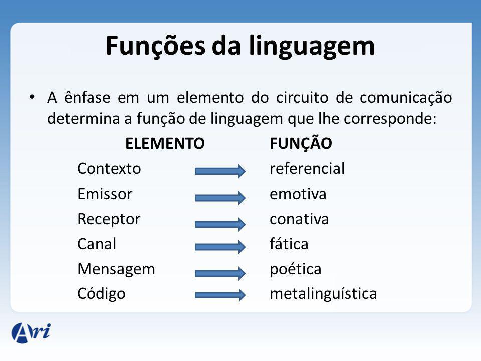 Funções da linguagem A ênfase em um elemento do circuito de comunicação determina a função de linguagem que lhe corresponde: