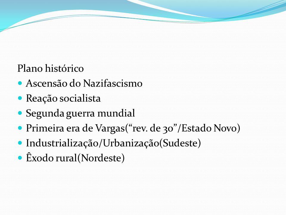 Plano histórico Ascensão do Nazifascismo. Reação socialista. Segunda guerra mundial. Primeira era de Vargas( rev. de 30 /Estado Novo)