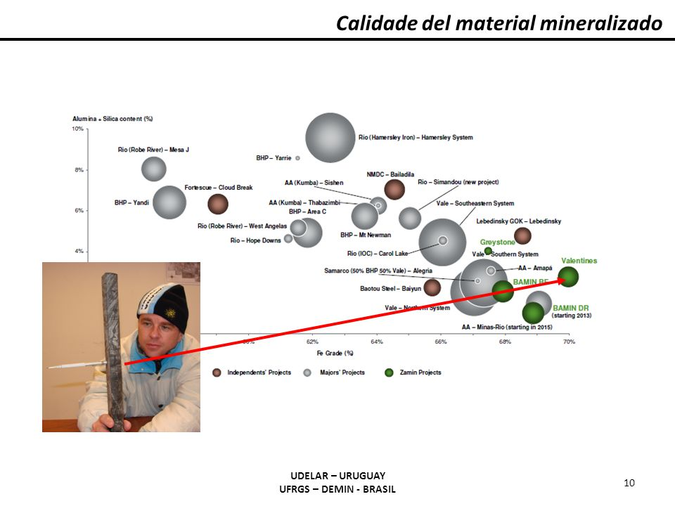 Calidade del material mineralizado