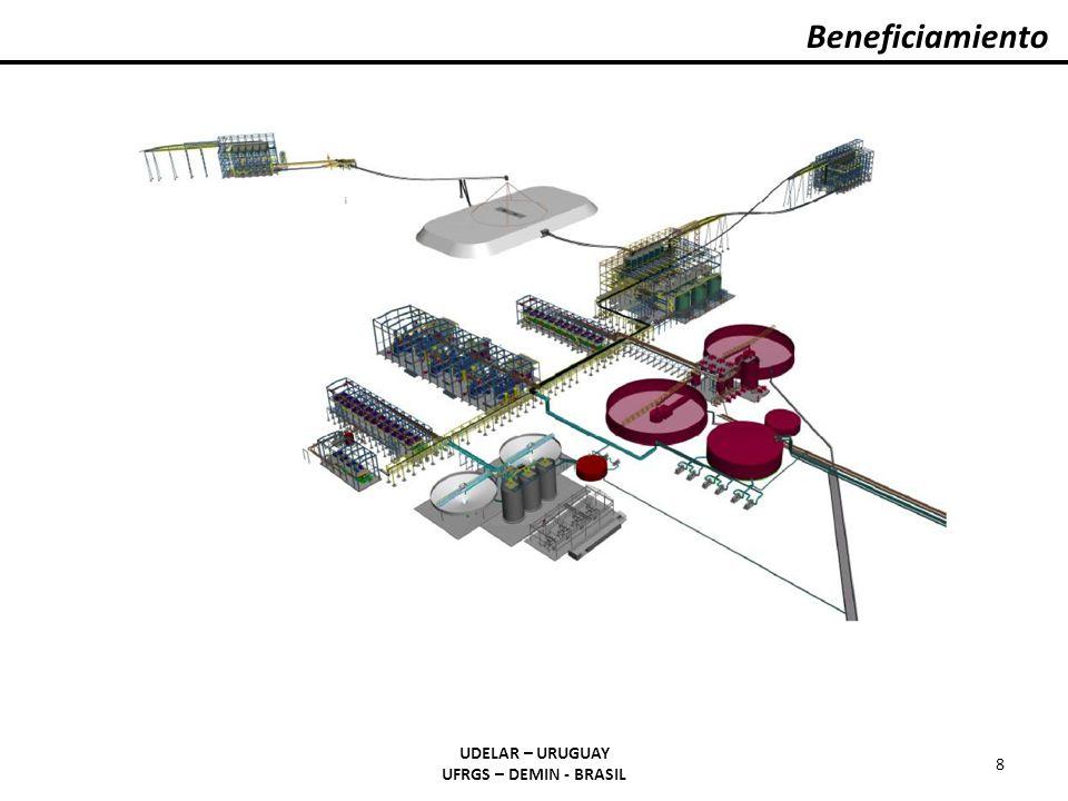 Beneficiamiento Dados de Lihir, PNG. - T: 210 oC - p: 2400 kPa