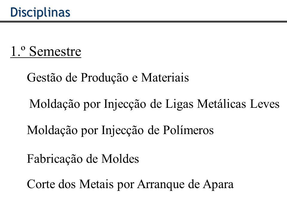 1.º Semestre Disciplinas Gestão de Produção e Materiais