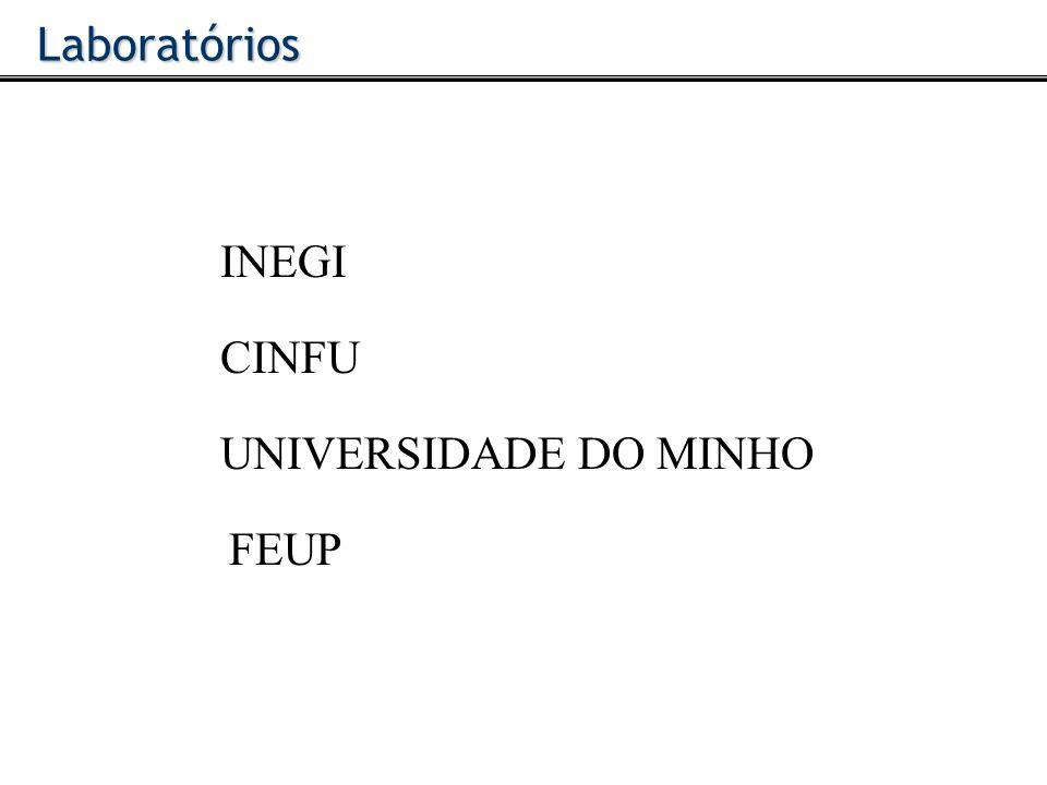Laboratórios INEGI CINFU UNIVERSIDADE DO MINHO FEUP