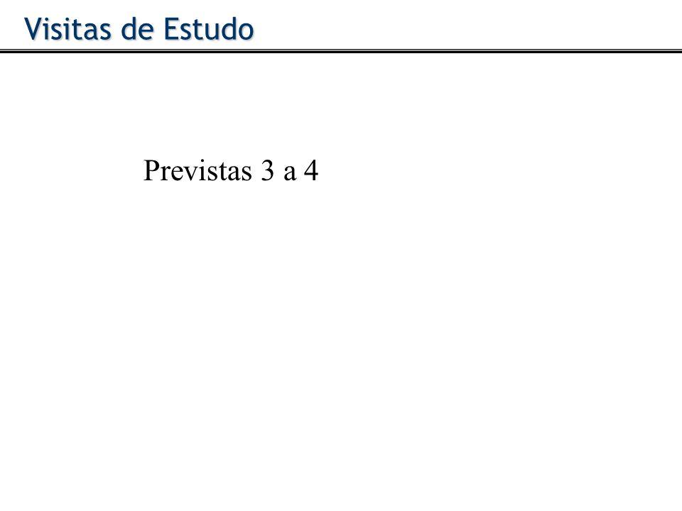 Visitas de Estudo Previstas 3 a 4