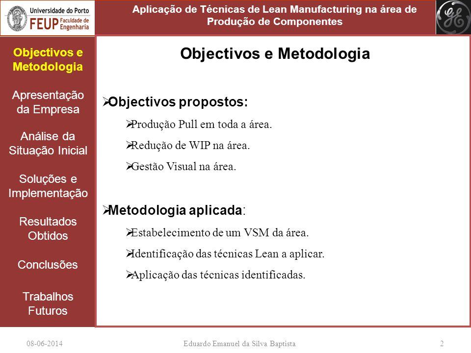 Objectivos e Metodologia Objectivos e Metodologia