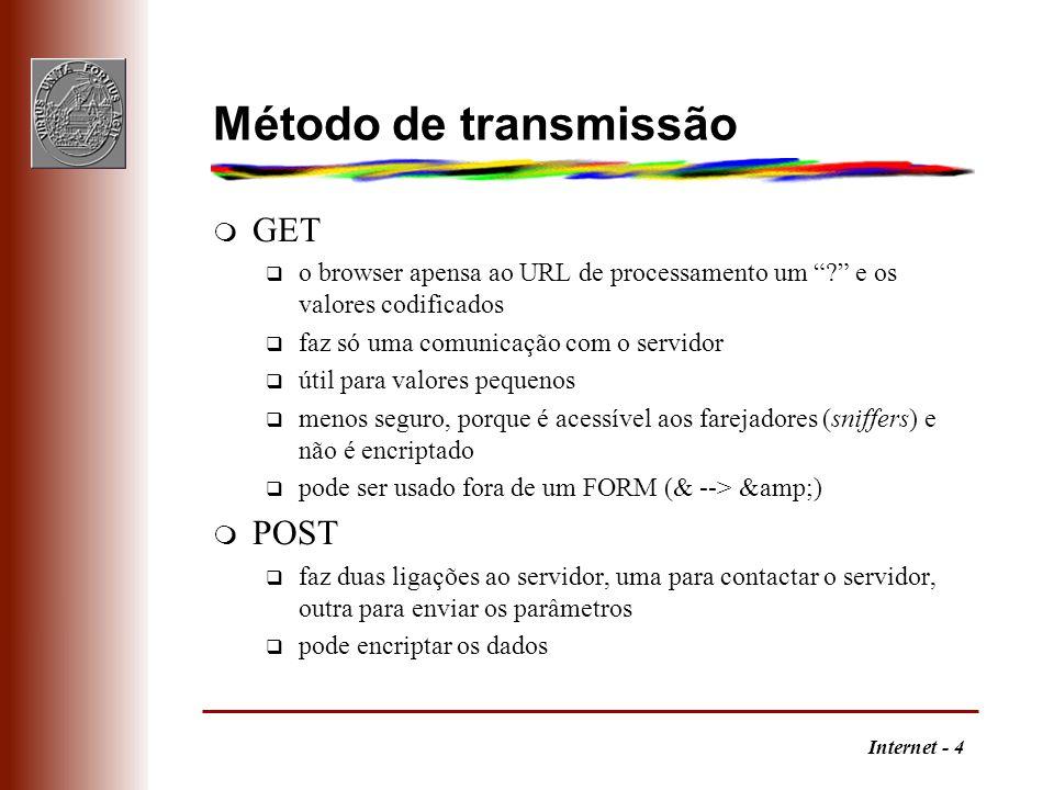 Método de transmissão GET POST
