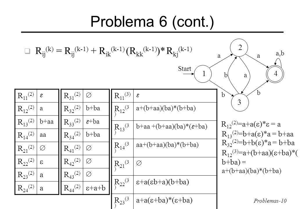 Problema 6 (cont.) Rij(k) = Rij(k-1) + Rik(k-1) (Rkk(k-1))* Rkj(k-1) 2
