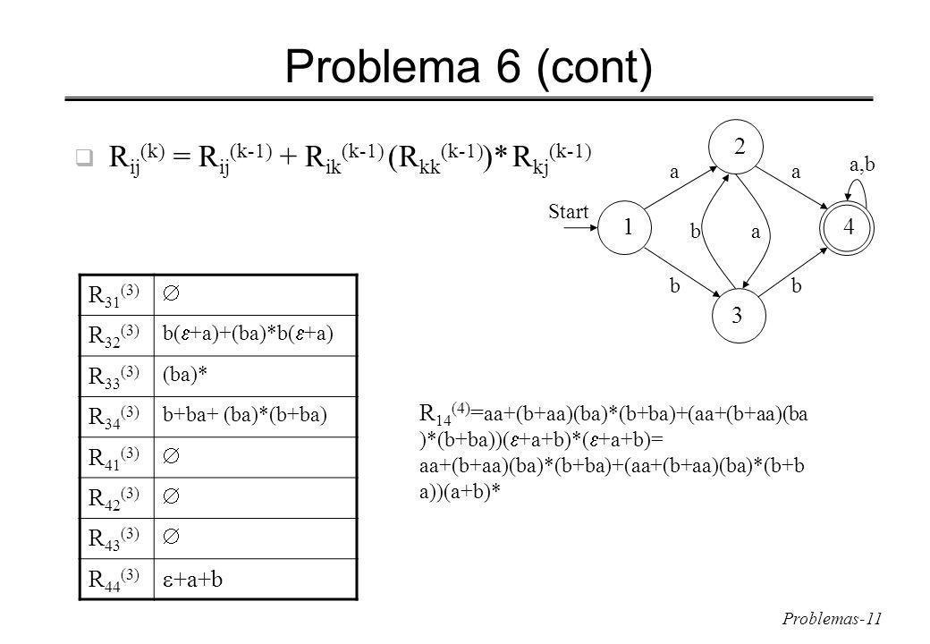 Problema 6 (cont) Rij(k) = Rij(k-1) + Rik(k-1) (Rkk(k-1))* Rkj(k-1) 2