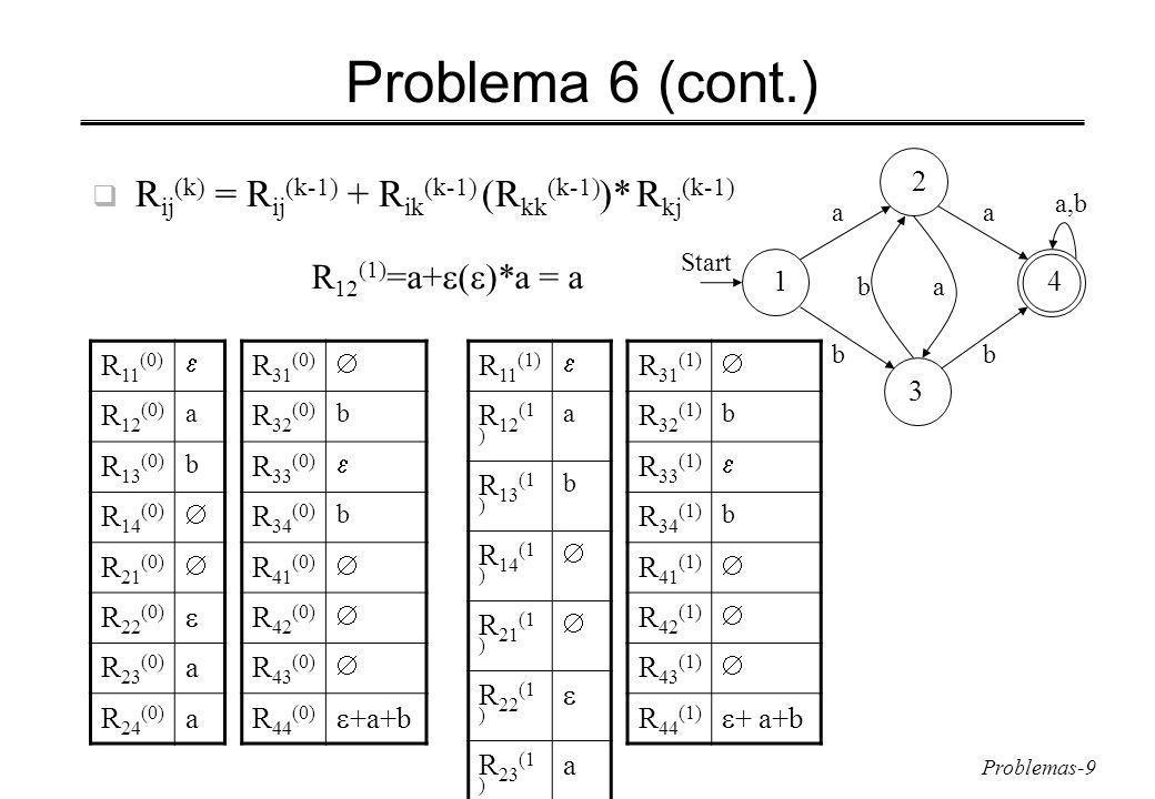 Problema 6 (cont.) Rij(k) = Rij(k-1) + Rik(k-1) (Rkk(k-1))* Rkj(k-1)