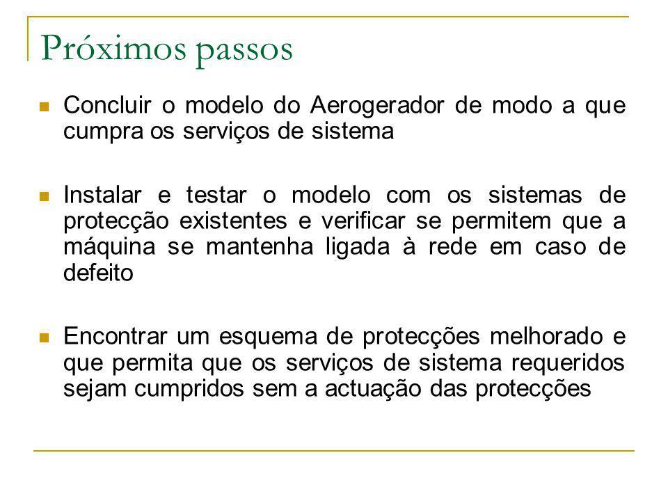 Próximos passos Concluir o modelo do Aerogerador de modo a que cumpra os serviços de sistema.