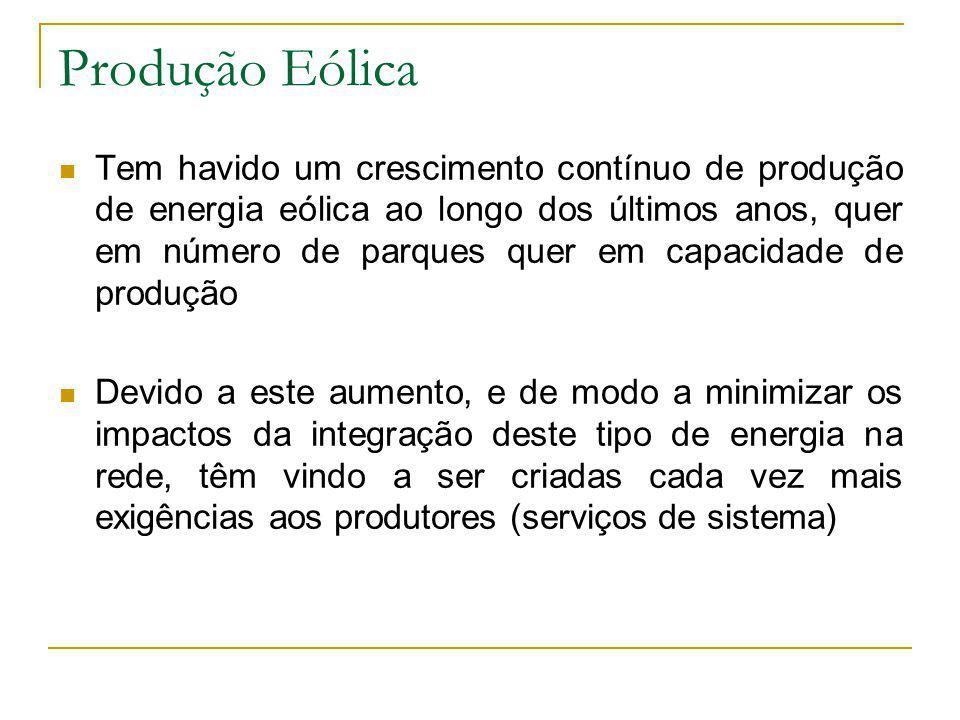 Produção Eólica