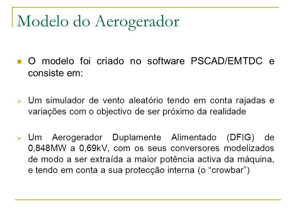 Modelo do Aerogerador O modelo foi criado no software PSCAD/EMTDC e consiste em:
