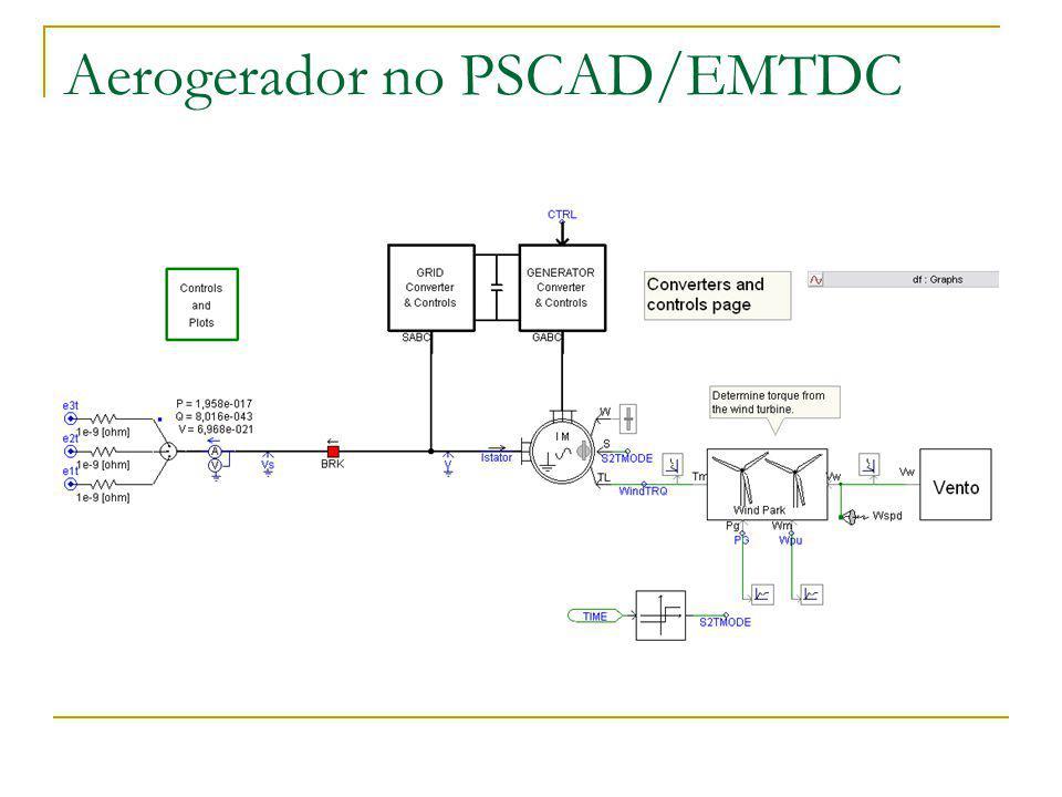 Aerogerador no PSCAD/EMTDC