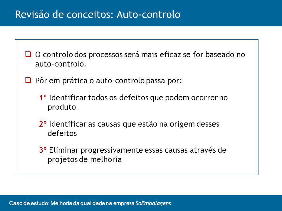 Revisão de conceitos: Auto-controlo