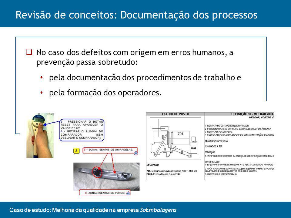 Revisão de conceitos: Documentação dos processos