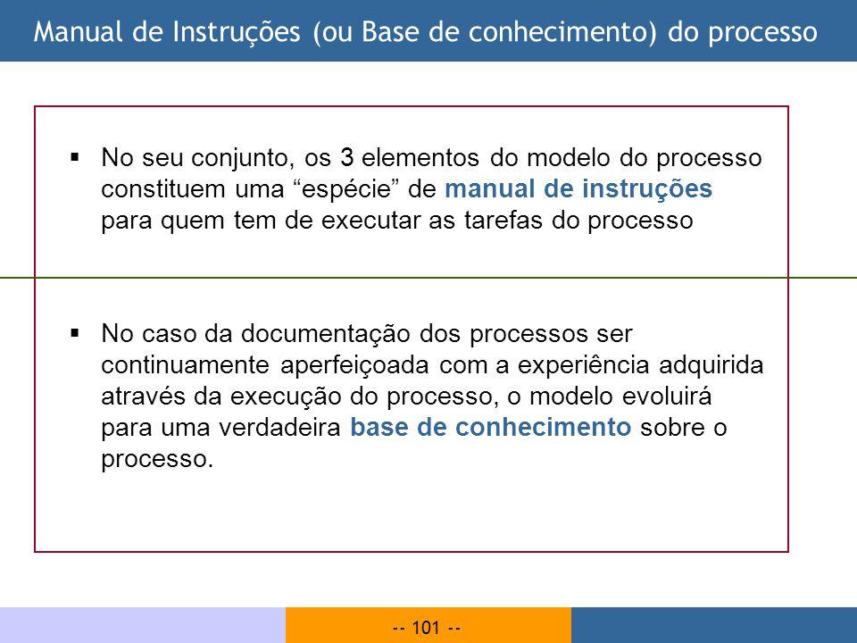 Manual de Instruções (ou Base de conhecimento) do processo