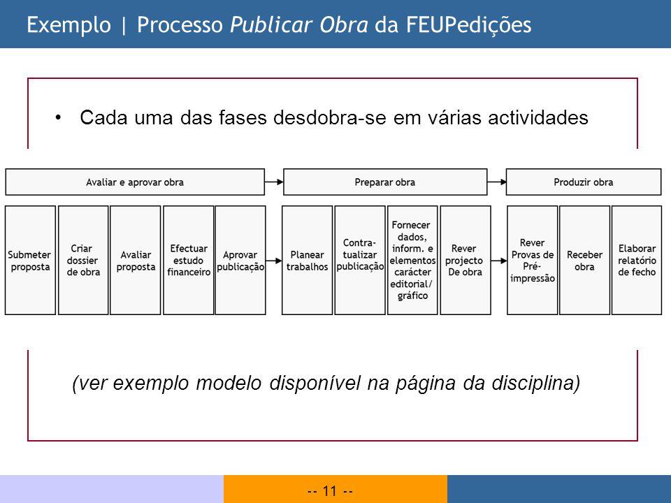 Exemplo | Processo Publicar Obra da FEUPedições