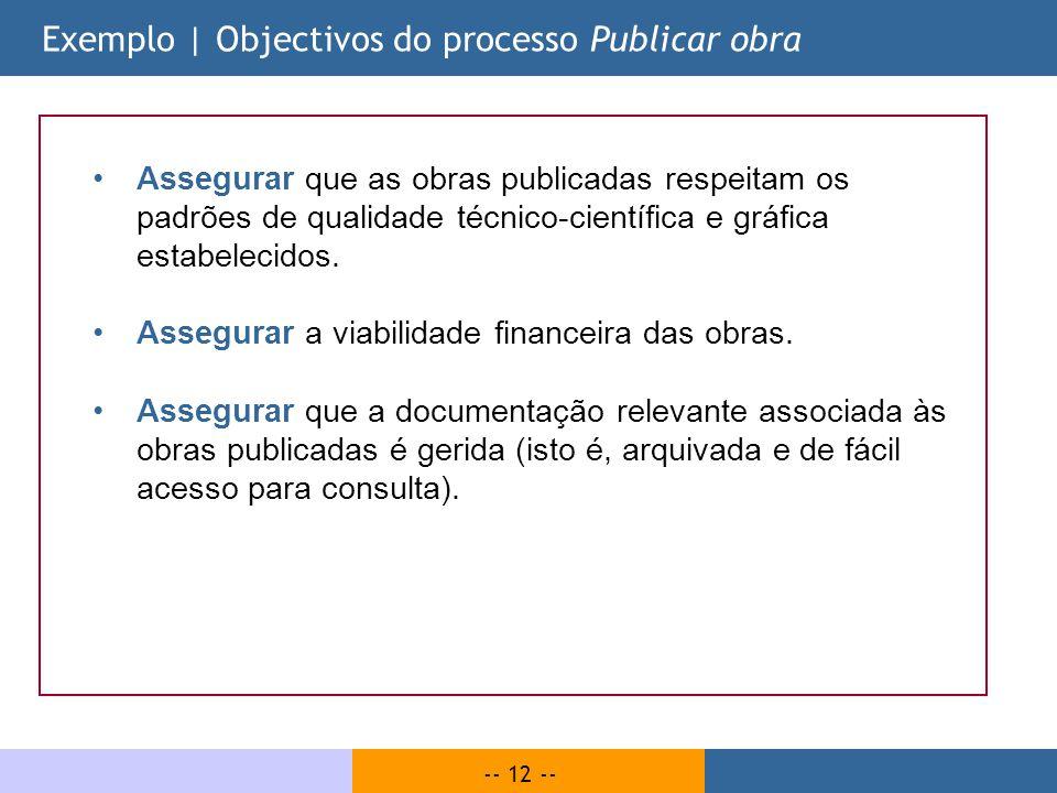 Exemplo | Objectivos do processo Publicar obra