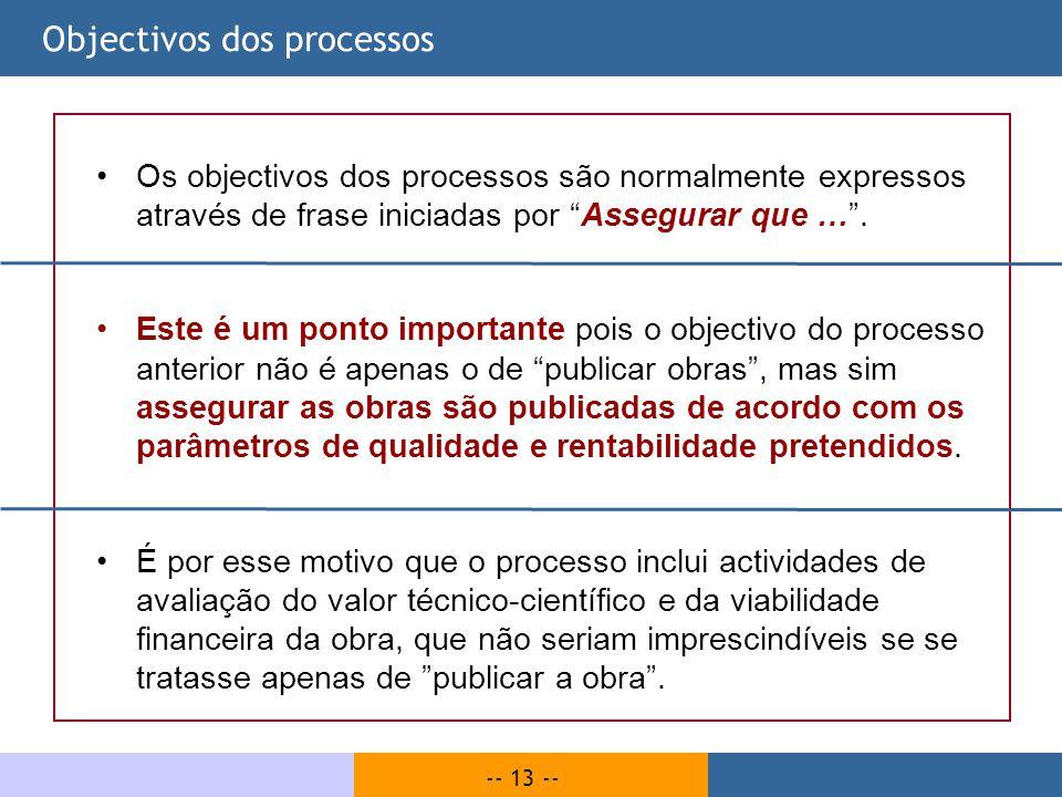 Objectivos dos processos