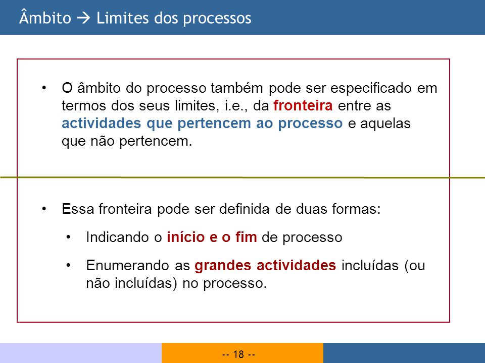 Âmbito  Limites dos processos