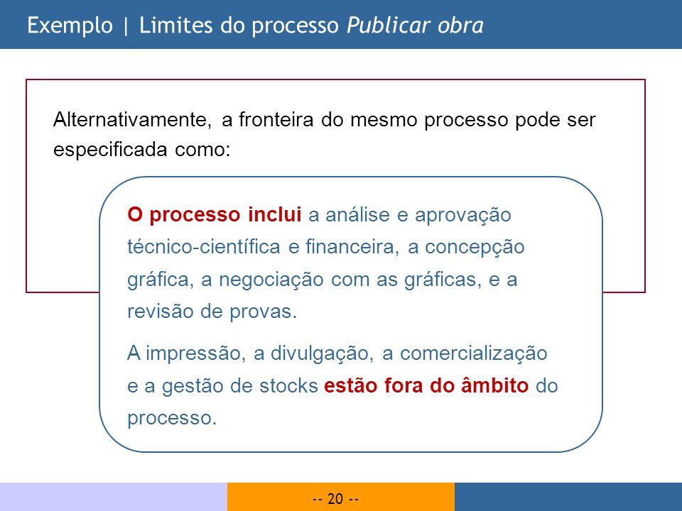 Exemplo | Limites do processo Publicar obra