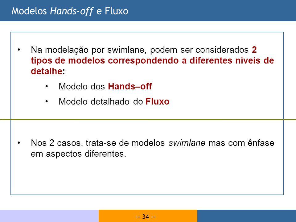 Modelos Hands-off e Fluxo