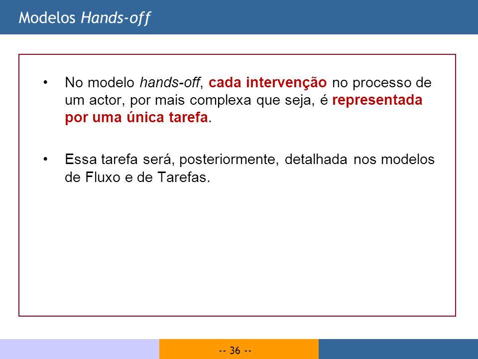 Modelos Hands-off No modelo hands-off, cada intervenção no processo de um actor, por mais complexa que seja, é representada por uma única tarefa.