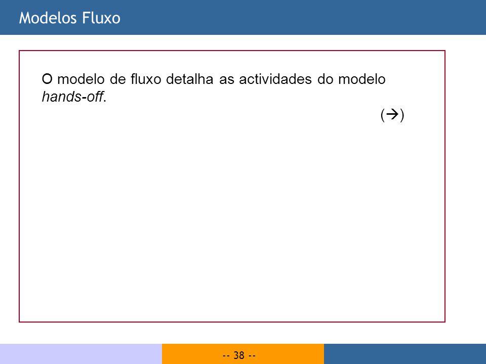 Modelos Fluxo O modelo de fluxo detalha as actividades do modelo hands-off. ()