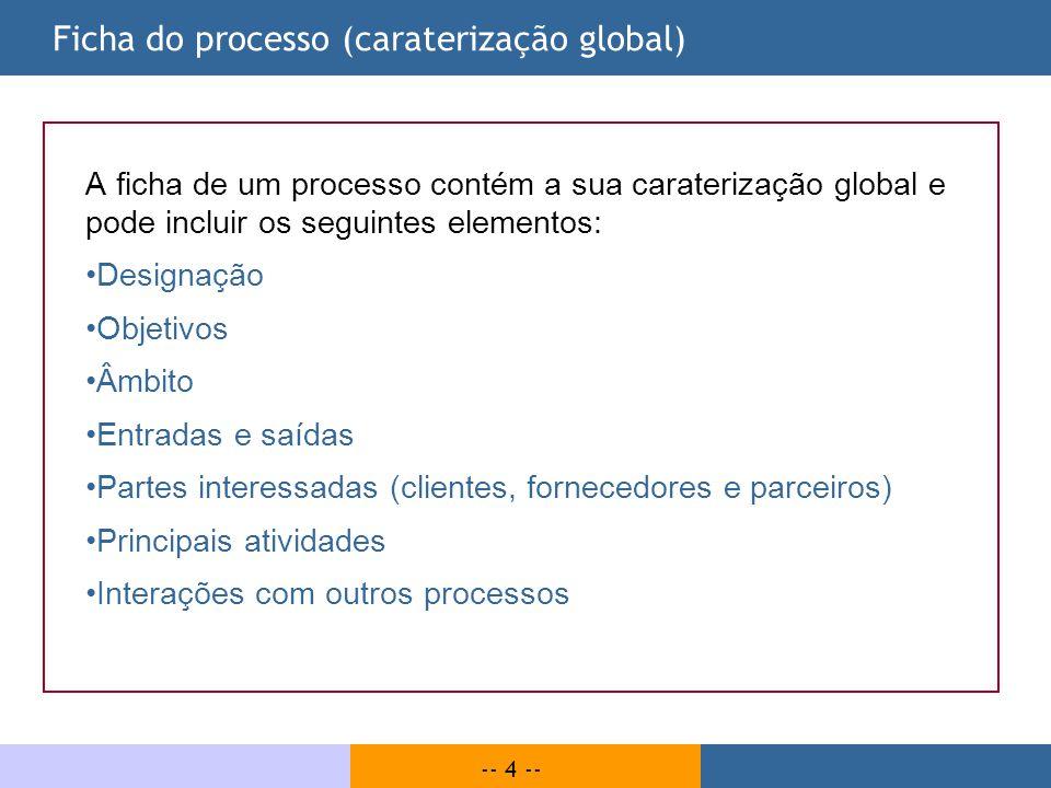 Ficha do processo (caraterização global)