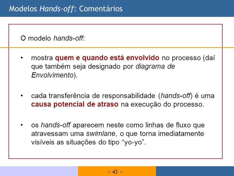Modelos Hands-off: Comentários