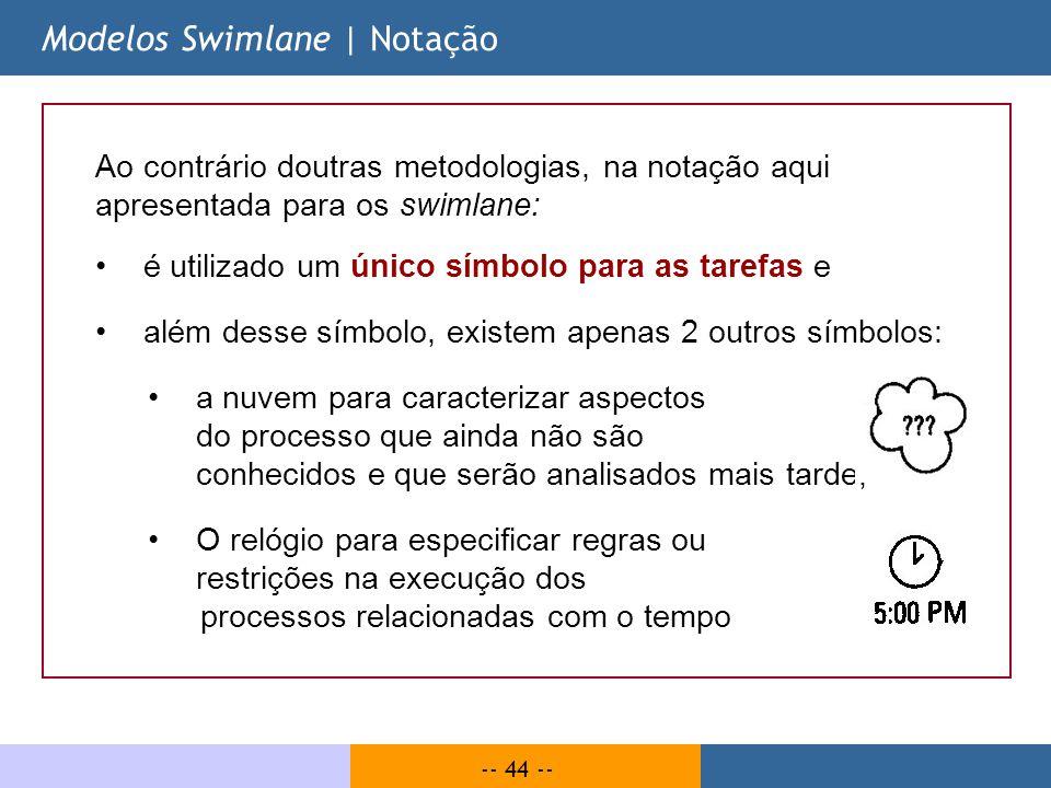 Modelos Swimlane | Notação