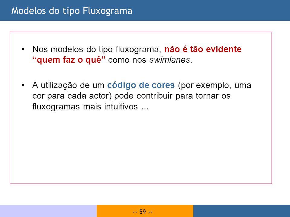 Modelos do tipo Fluxograma