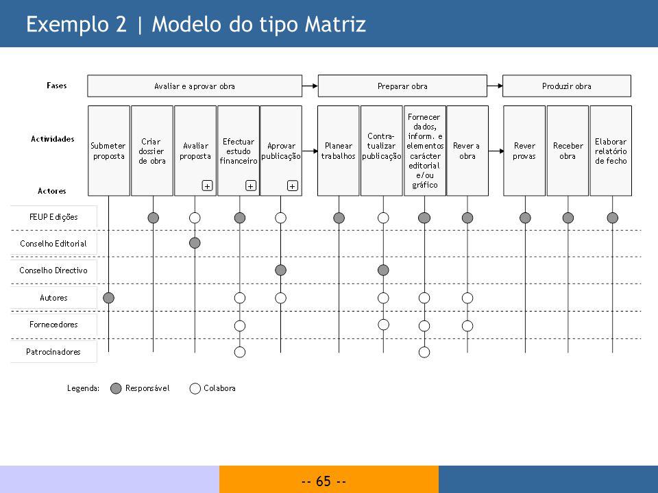 Exemplo 2 | Modelo do tipo Matriz