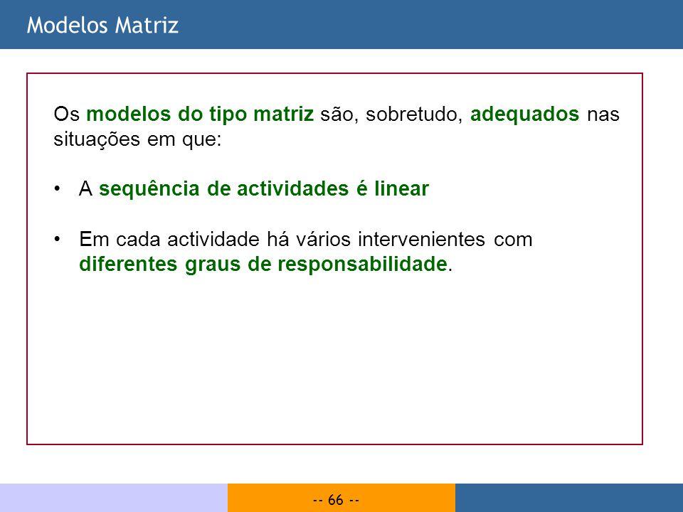 Modelos Matriz Os modelos do tipo matriz são, sobretudo, adequados nas