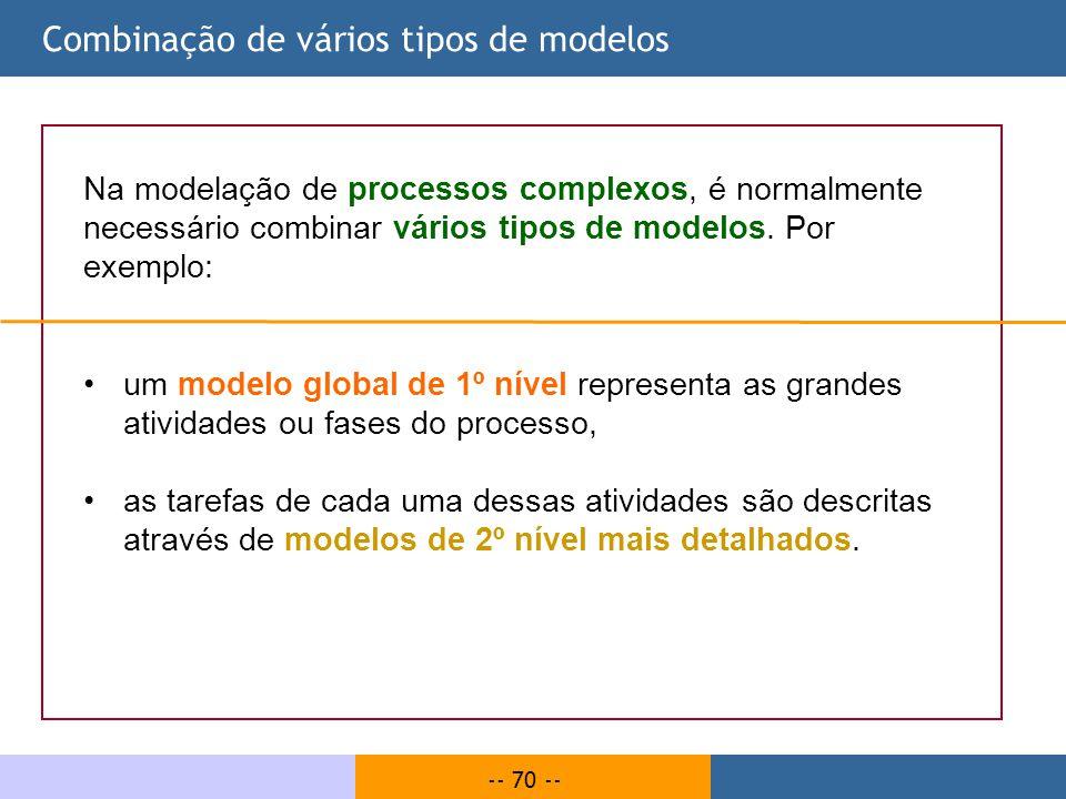 Combinação de vários tipos de modelos