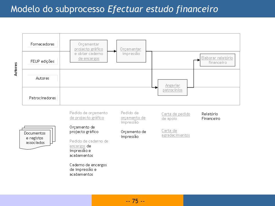 Modelo do subprocesso Efectuar estudo financeiro