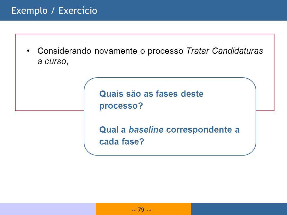 Exemplo / Exercício Considerando novamente o processo Tratar Candidaturas a curso, Quais são as fases deste processo