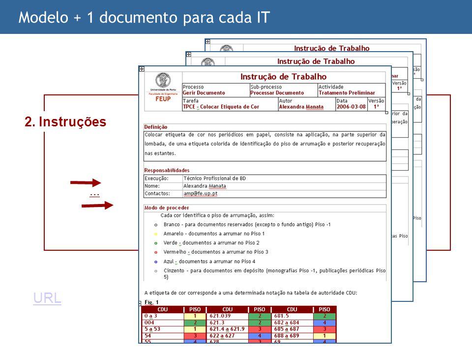Modelo + 1 documento para cada IT