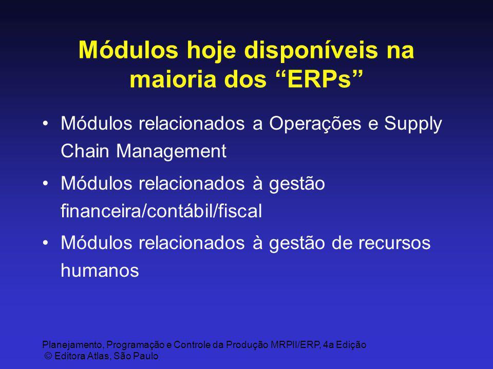 Módulos hoje disponíveis na maioria dos ERPs