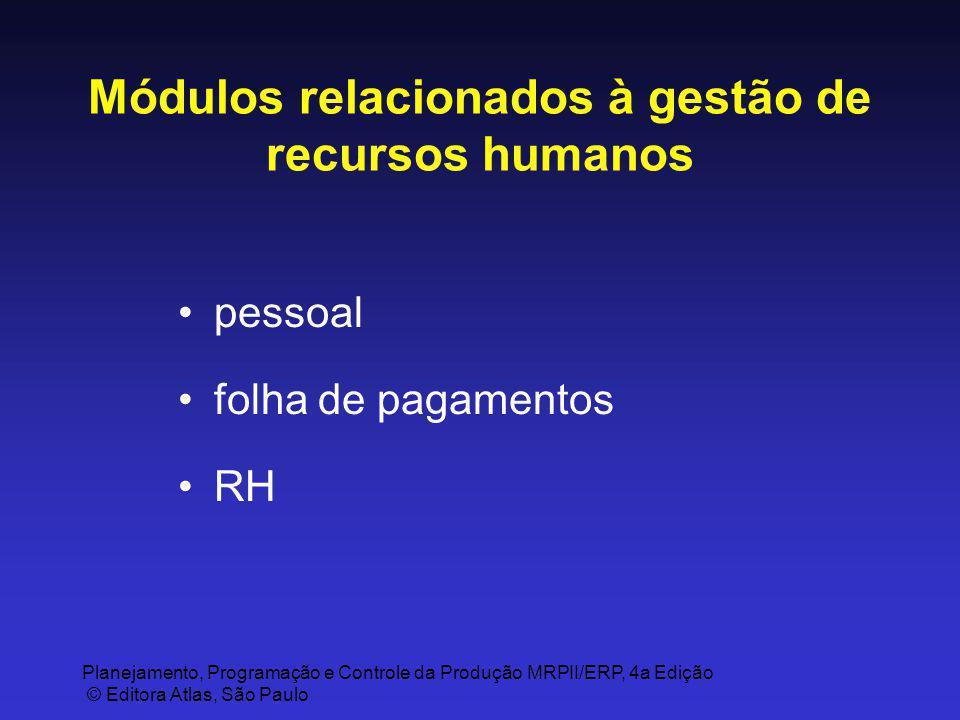 Módulos relacionados à gestão de recursos humanos
