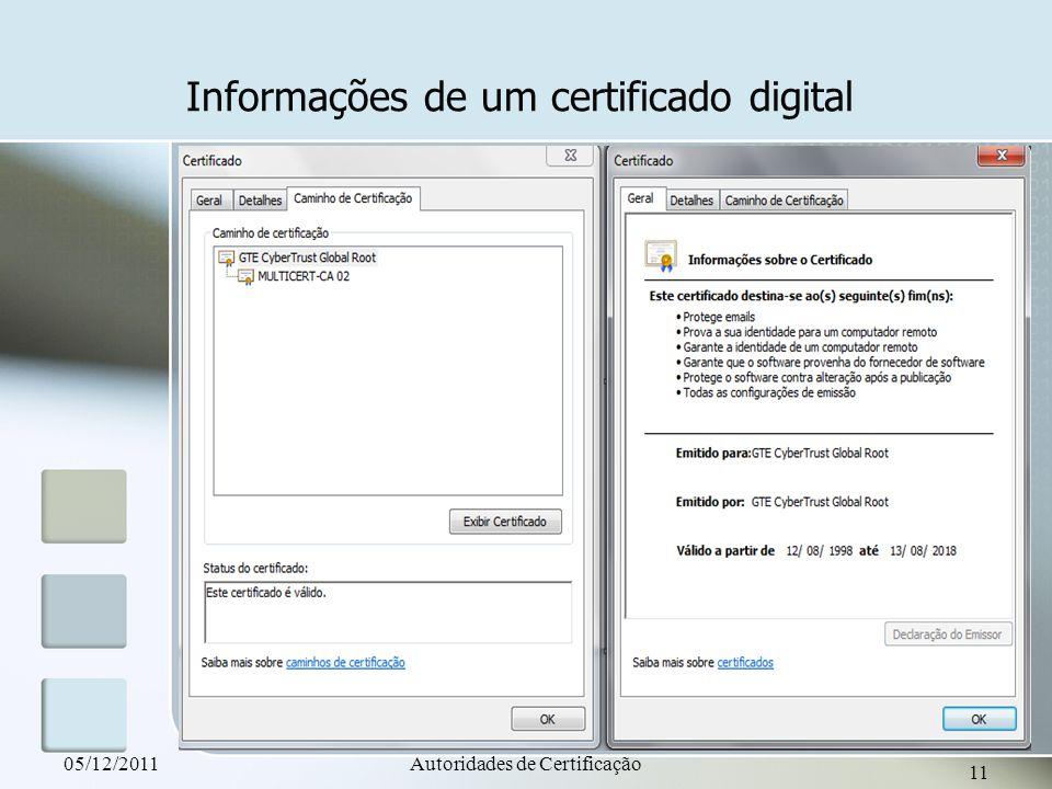 Informações de um certificado digital