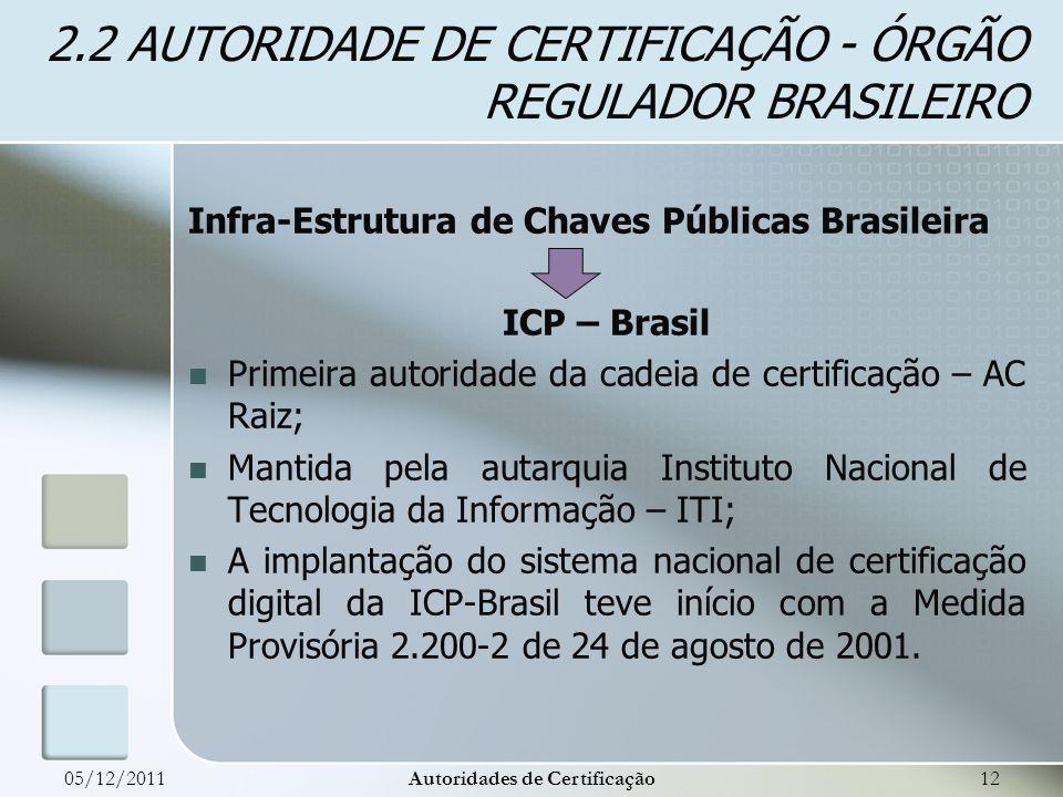 2.2 AUTORIDADE DE CERTIFICAÇÃO - ÓRGÃO REGULADOR BRASILEIRO