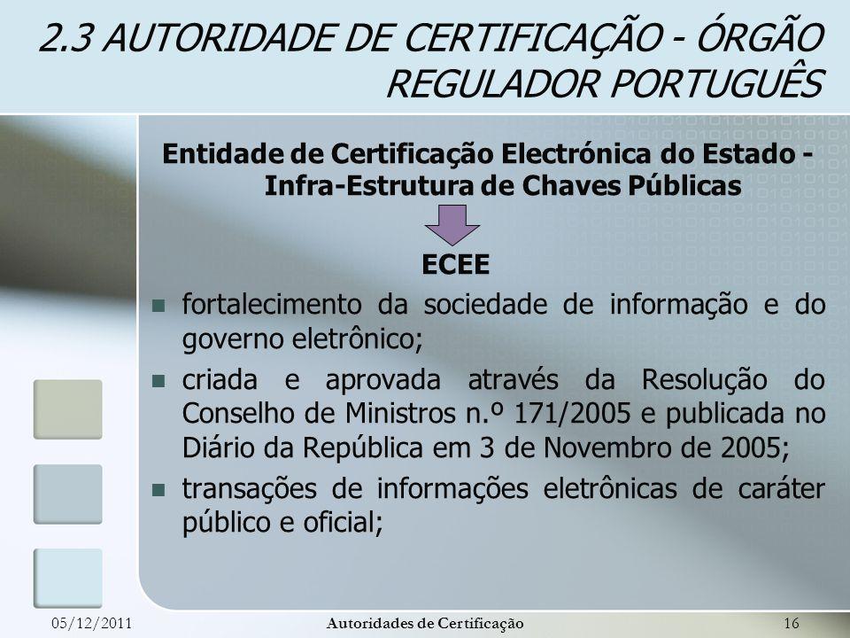 2.3 AUTORIDADE DE CERTIFICAÇÃO - ÓRGÃO REGULADOR PORTUGUÊS